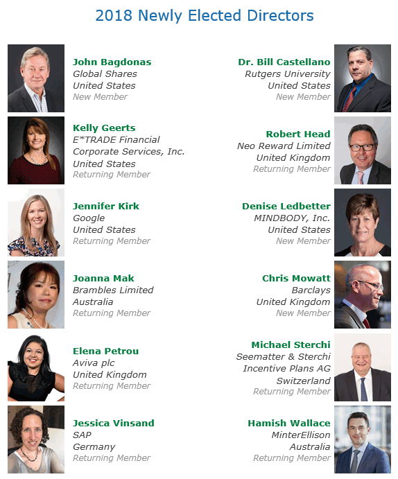 Newly Elected GEO Board of Directors 2018 - 2019